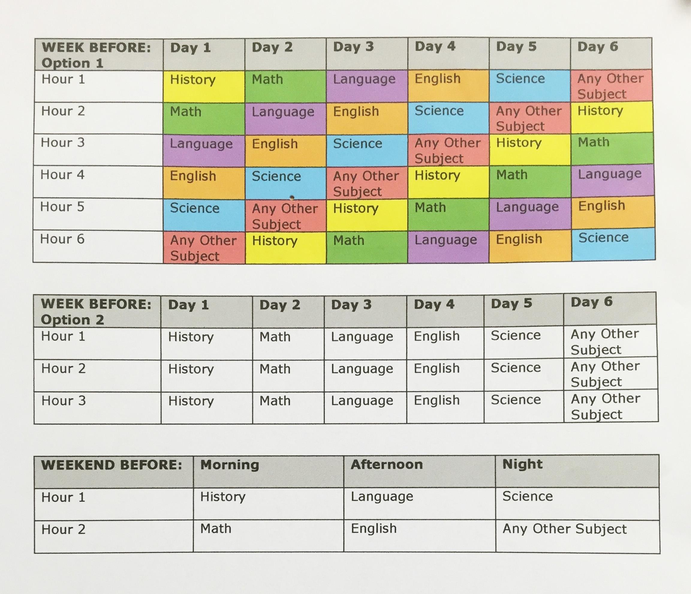 5 day study plan